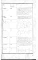 DUG Page 30.png