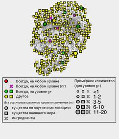 Скейлон - карта