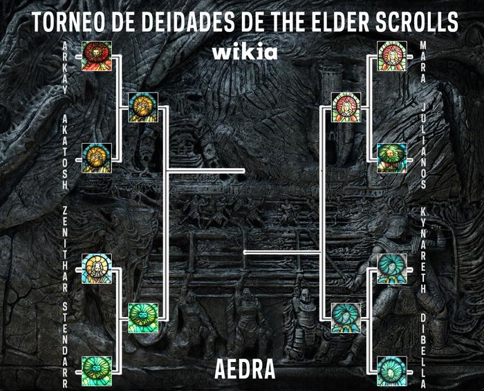 Arbol semifinal