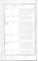 DUG Page 31.png