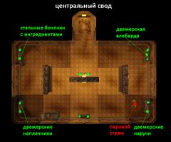 Центральный свод. План