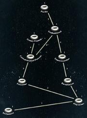 Alchemy perks tree
