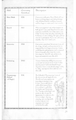 DUG Page 32.png