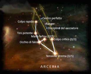 Arceria