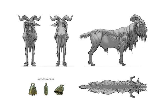 File:Goat Model.jpg