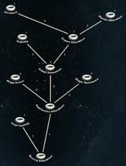 Alteration perks tree