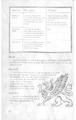 DUG Page 27.png
