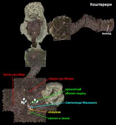 Коштарари. План