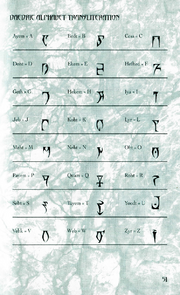 Battlespire - Manual Page 51