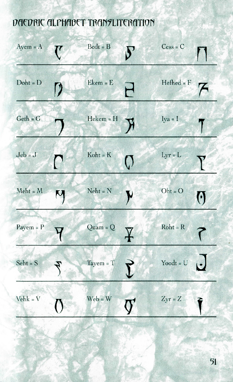 The Daedric alphabet and translation, excluding X and Y, from An Elder Scrolls Legend: Battlespire User's Guide.