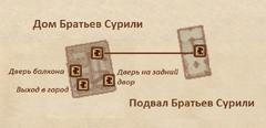 Дом Братьев Сурили - план