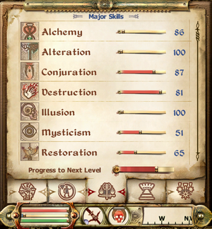 Level Up Progress (Oblivion)