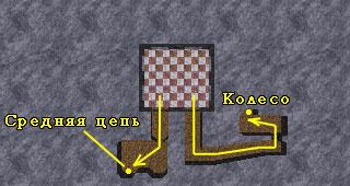 Dagger 005