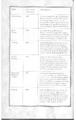 DUG Page 29.png