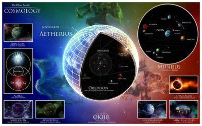 The Aurbis