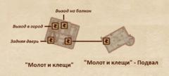 Молот и клещи - план