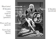Character Sheet (Arena Manual)