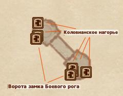 Ворота замка Боевого рога