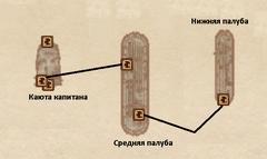 Мария-Елена. План