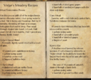 Voljar's Meadery Recipes