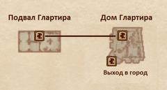 Дом Глартира - план