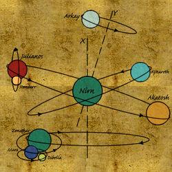 Аурбіс у двемерському планетарії