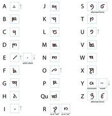Alfabeto-elfico