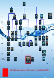 Blue Cards