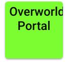 Overworld portal