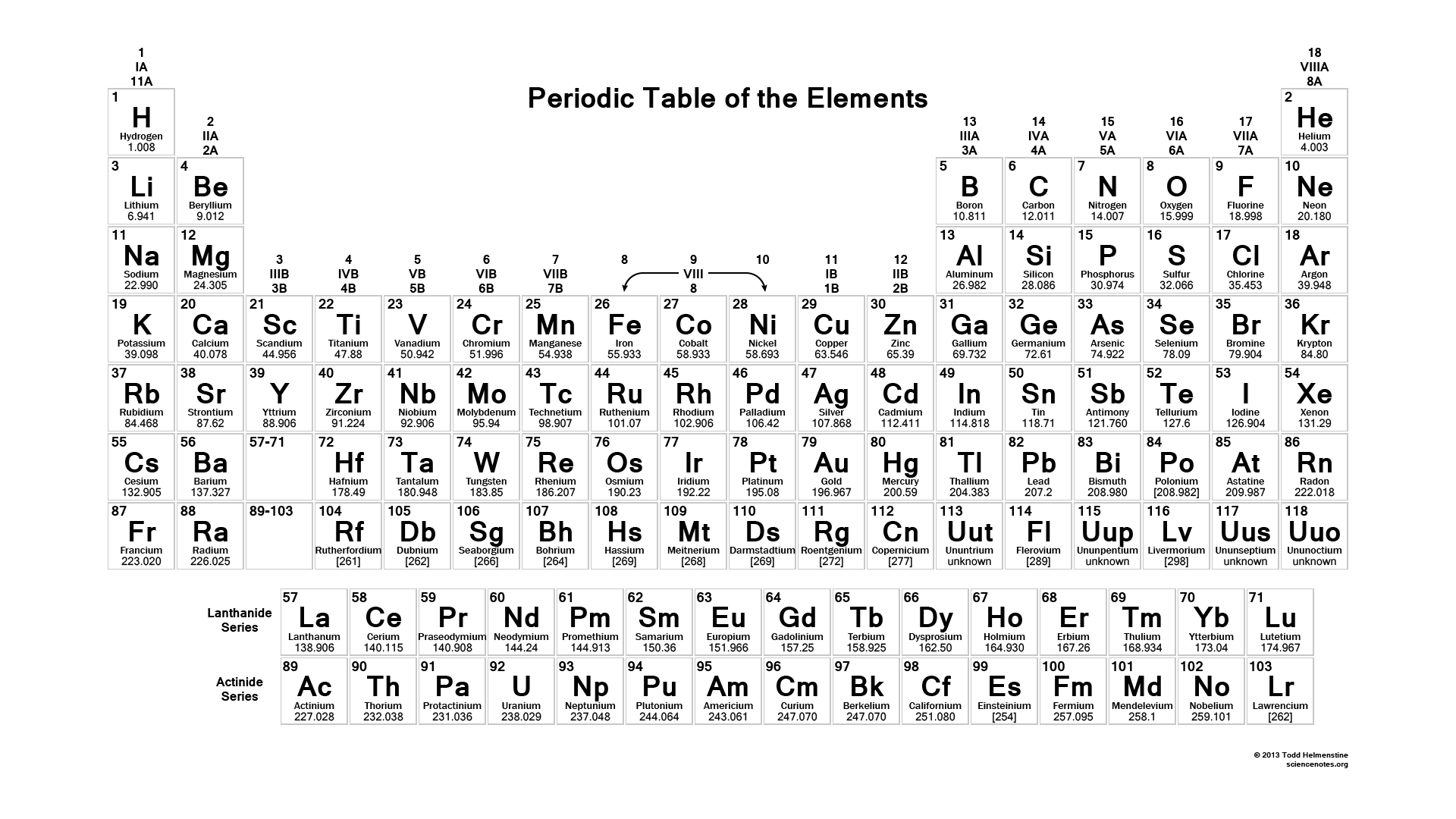 Image periodic tableg elements wiki fandom powered by wikia periodic tableg urtaz