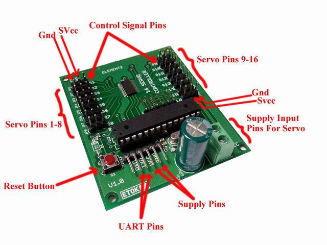 File:Servo controller board pinout.jpg