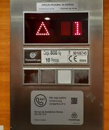 TK car indicator Azores PT
