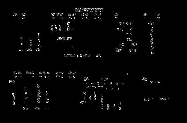 diagrams 640480 karr alarm system wiring diagram karr alarm how Wiring Diagram Symbols Chart Ford Wiring Diagrams karr wiring diagram