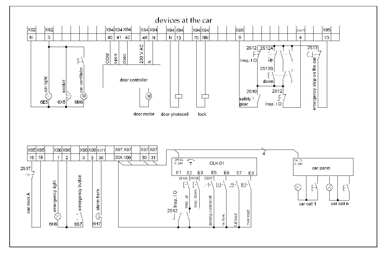 thyssenkrupp elevator wiring diagram elevator cable wiring Elevator Machine Room Size Elevator Shaft Design