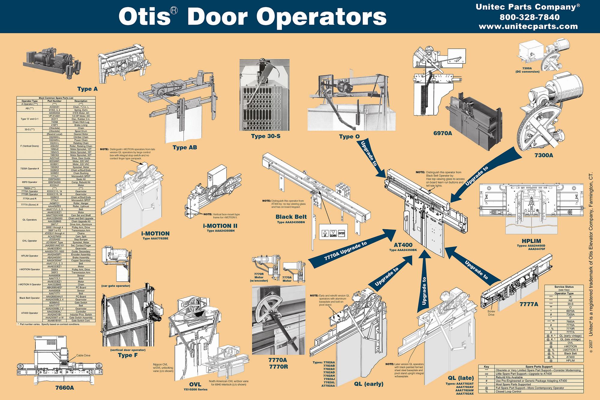 WRG-4838] Otis Wiring Diagram on mitsubishi wiring schematic, ford wiring schematic, ge wiring schematic, trane wiring schematic,