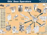 Otis Type F Door Operator