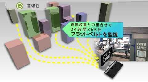 日本オーチス・エレベータ - GeN2®エレベーター