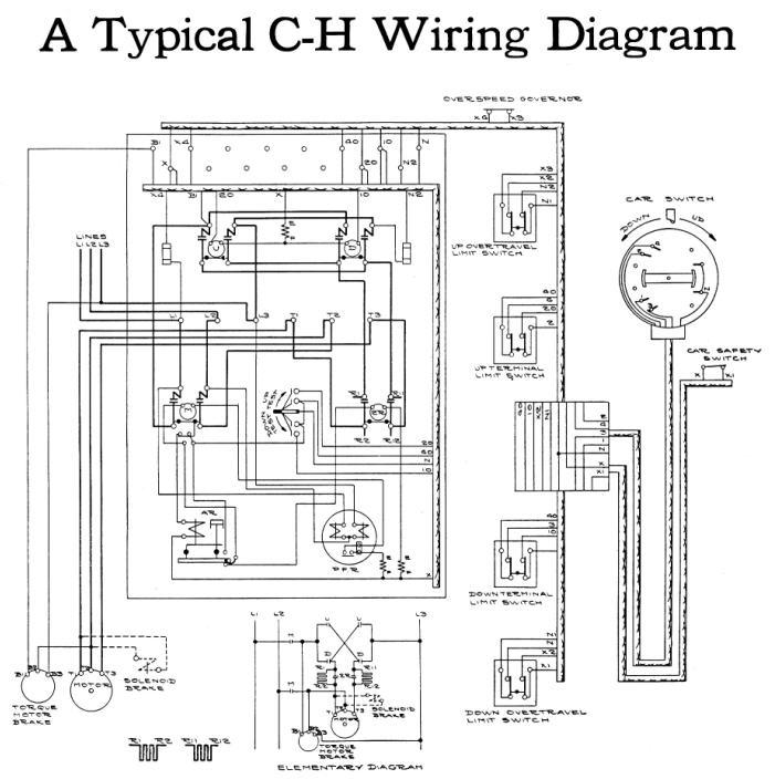 machine less elevator wiring diagram room electrical diagram rh zavoral genealogy com