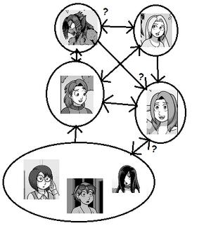Elliot Morphmap 1