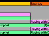 List of main story arcs