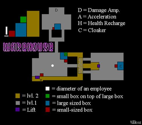 Eliminate Warehouse blueprint