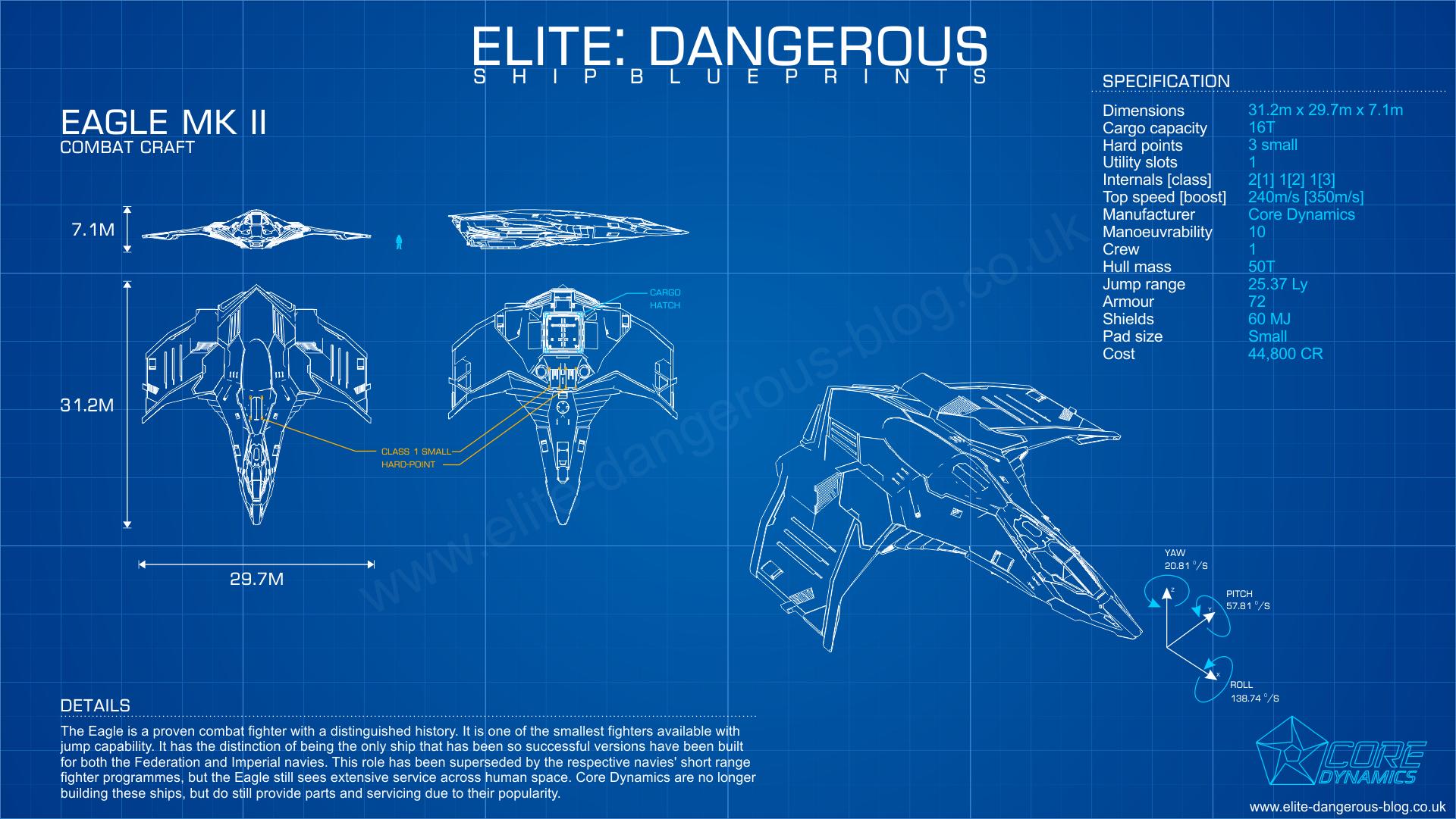 Image blueprint eagleg elite dangerous wiki fandom powered blueprint eagleg malvernweather Image collections
