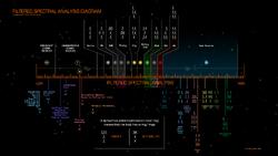 Analysis Mode diagram
