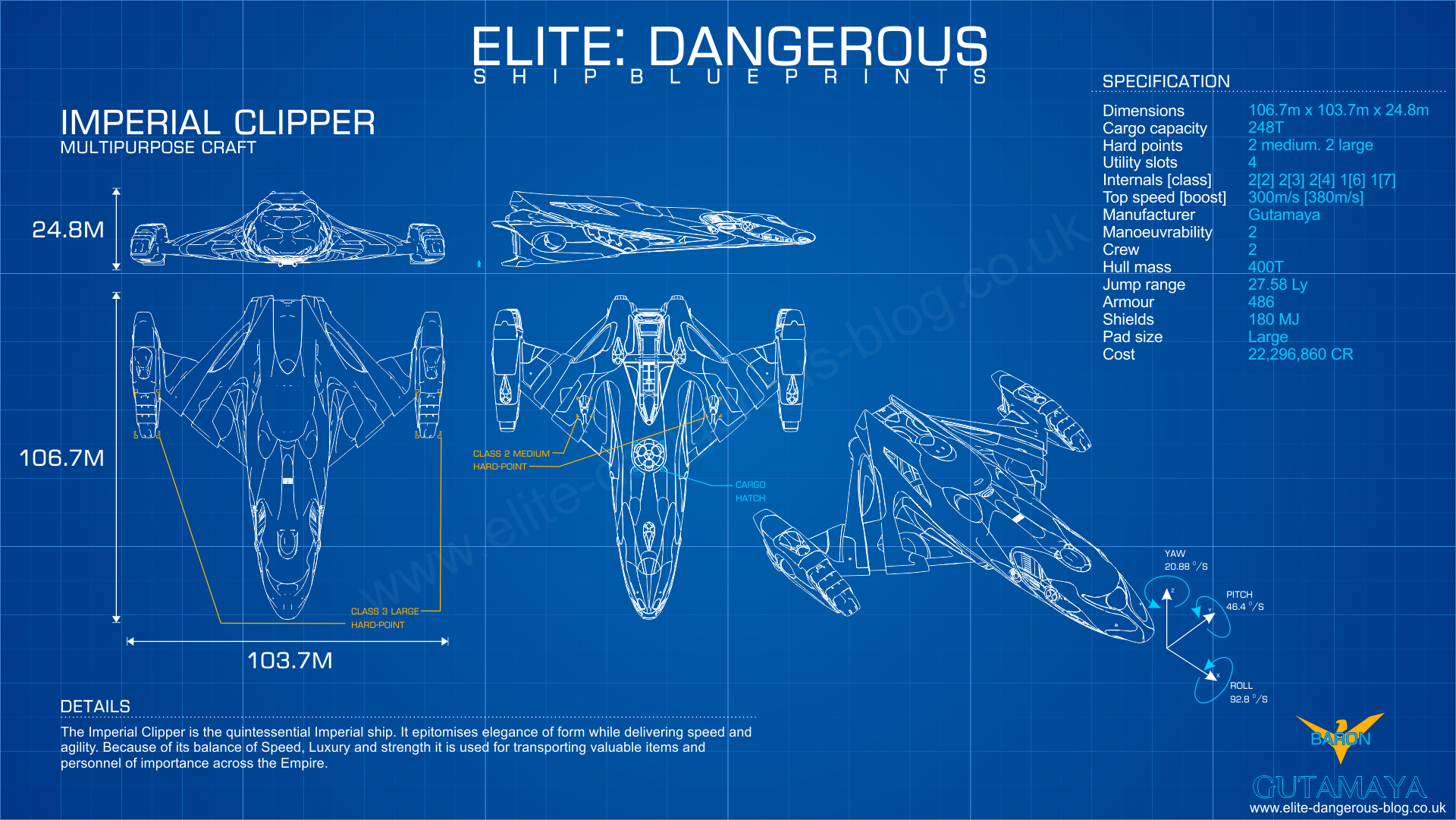 Image bp imperial clipperg elite dangerous wiki fandom current 1856 november 2 2016 malvernweather Choice Image