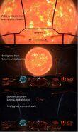 VY Canis Majoris Comparison