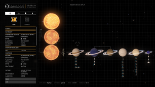 Durius-System-Map
