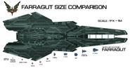 Farragut size comparison