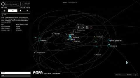 Q4 Beta - Orrery map of Sol