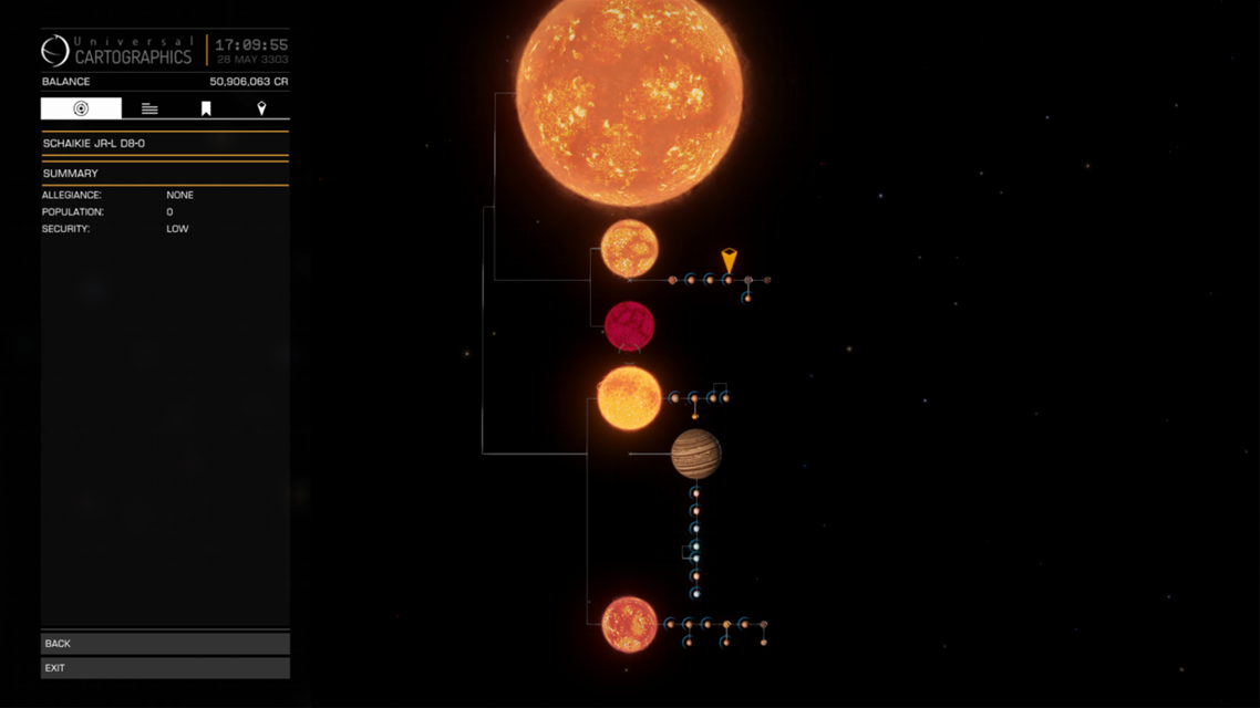 Red Giant system