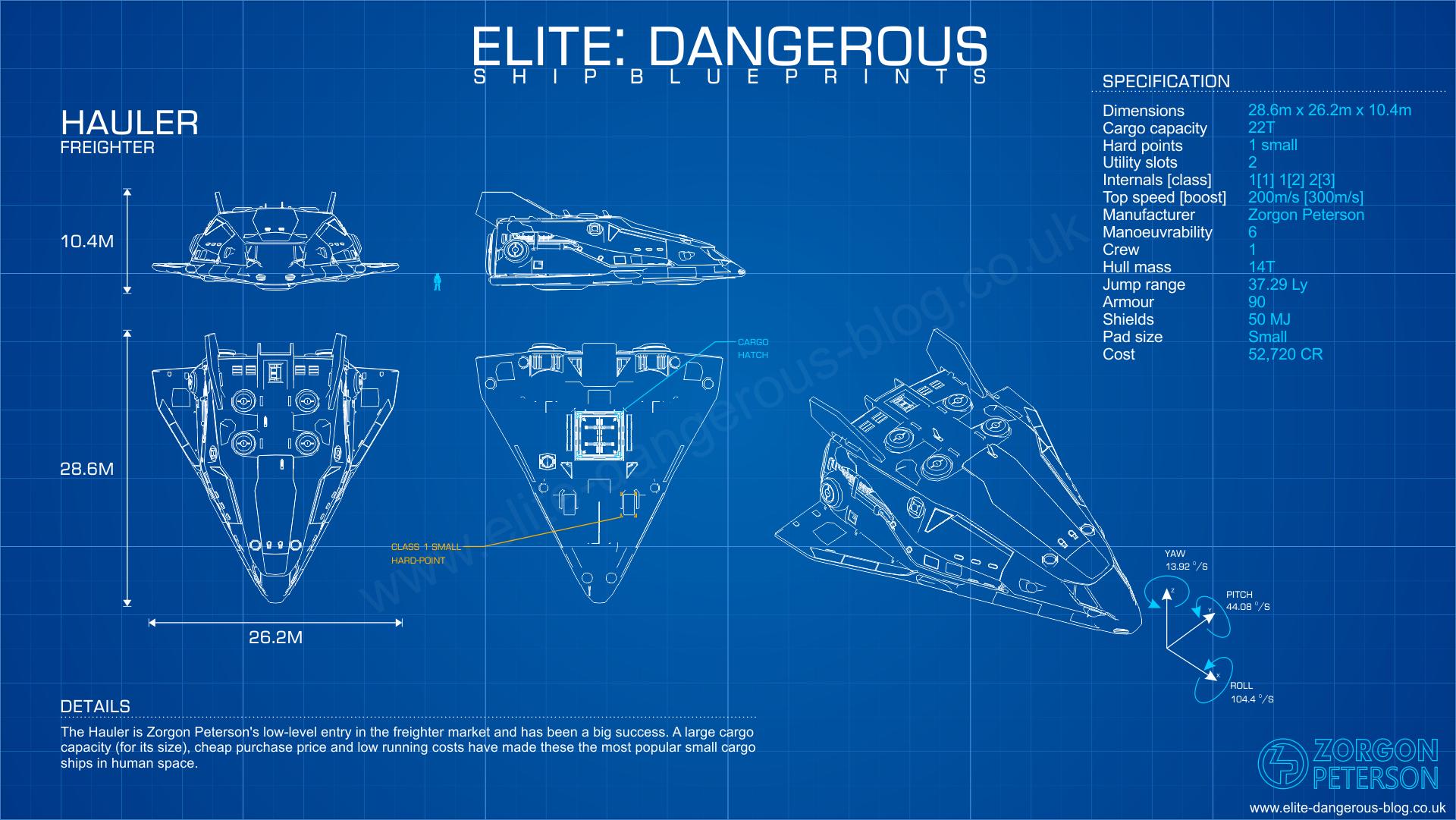Image blueprint haulerg elite dangerous wiki fandom powered blueprint haulerg malvernweather Images